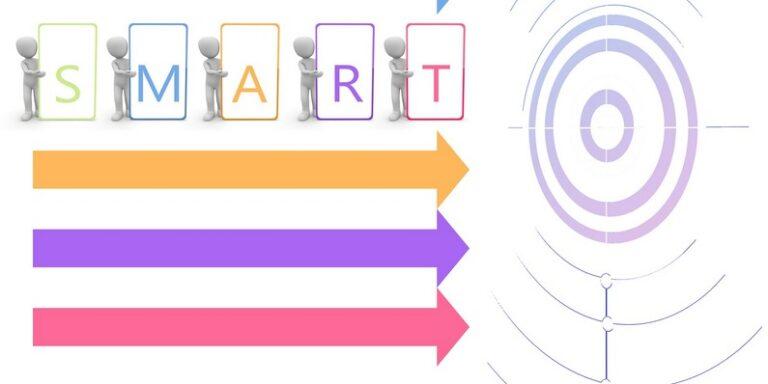 Jak správně začít sprojektem – stanovení cílů amilníků